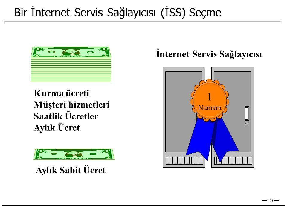 İnternet Servis Sağlayıcısı