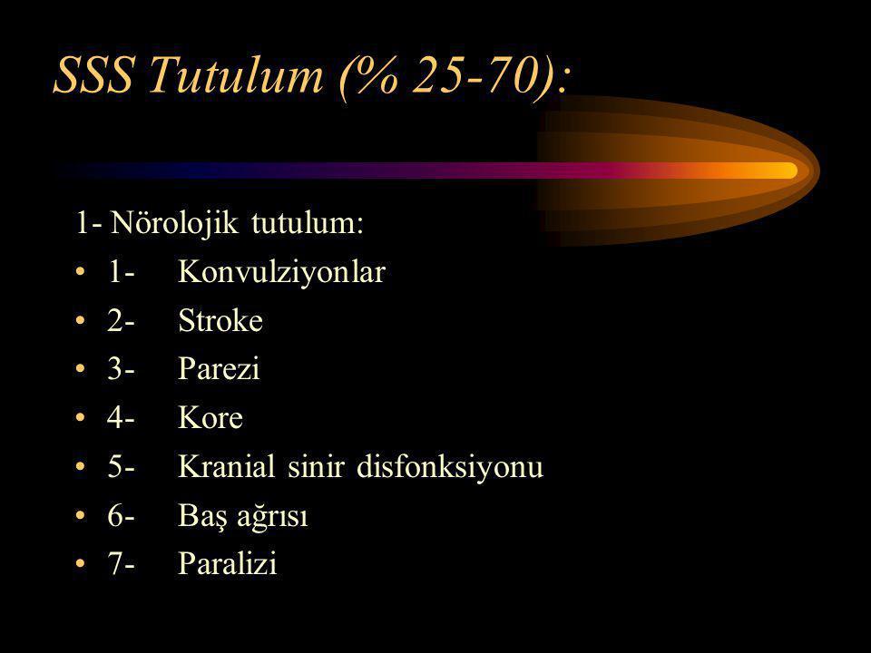 SSS Tutulum (% 25-70): 1- Nörolojik tutulum: 1- Konvulziyonlar