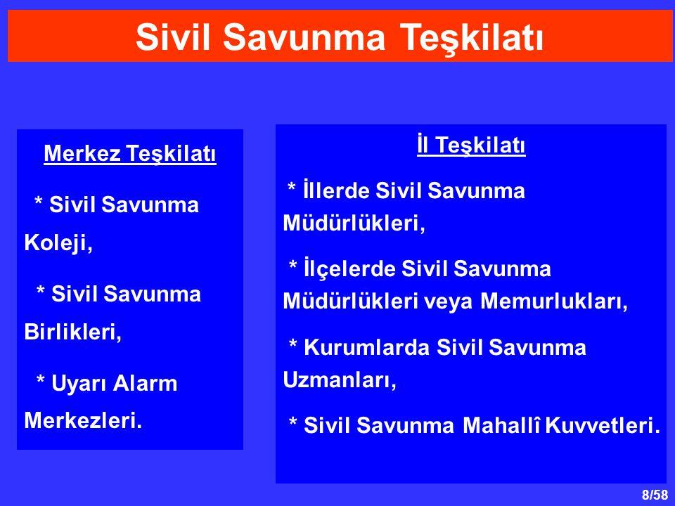 Sivil Savunma Teşkilatı