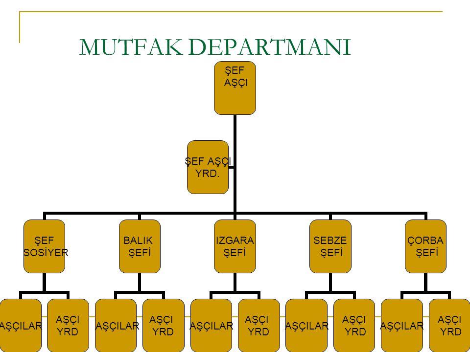 MUTFAK DEPARTMANI