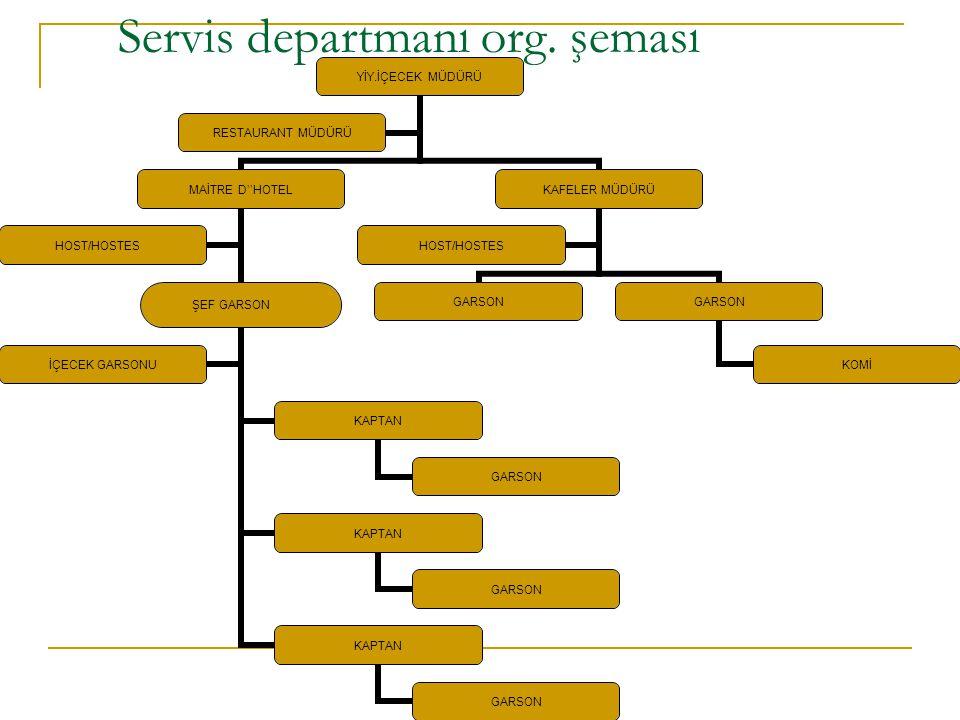 Servis departmanı org. şeması