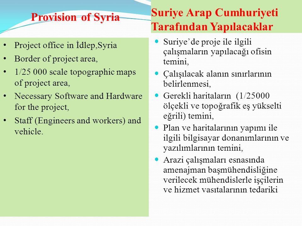 Suriye Arap Cumhuriyeti Tarafından Yapılacaklar