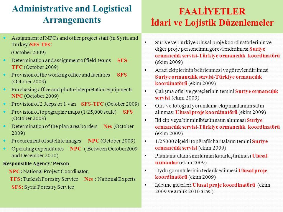 Administrative and Logistical Arrangements