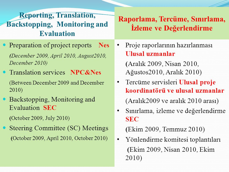 Reporting, Translation, Backstopping, Monitoring and Evaluation
