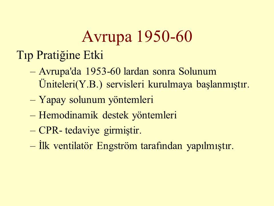 Avrupa 1950-60 Tıp Pratiğine Etki