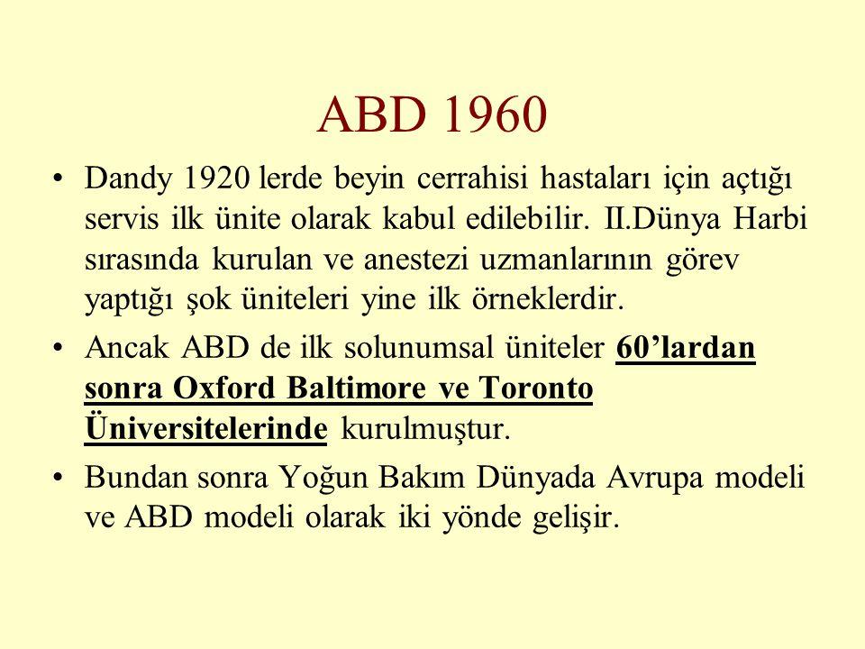 ABD 1960