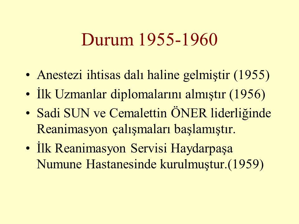 Durum 1955-1960 Anestezi ihtisas dalı haline gelmiştir (1955)