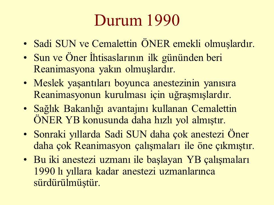 Durum 1990 Sadi SUN ve Cemalettin ÖNER emekli olmuşlardır.