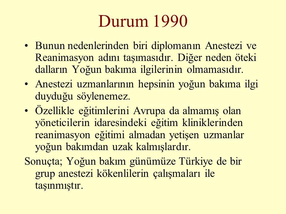 Durum 1990