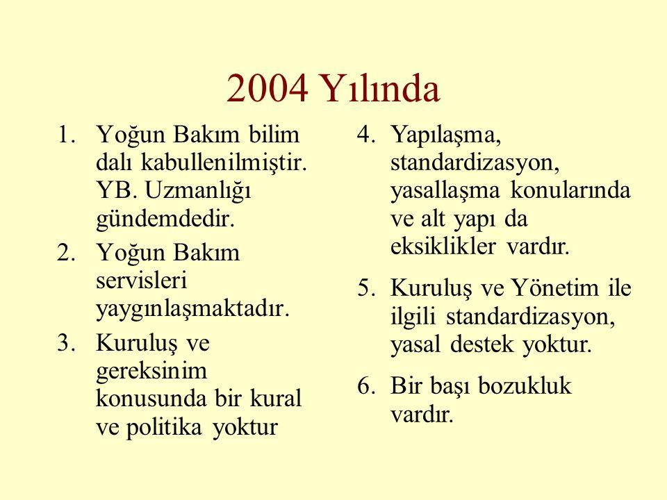 2004 Yılında Yoğun Bakım bilim dalı kabullenilmiştir. YB. Uzmanlığı gündemdedir. Yoğun Bakım servisleri yaygınlaşmaktadır.