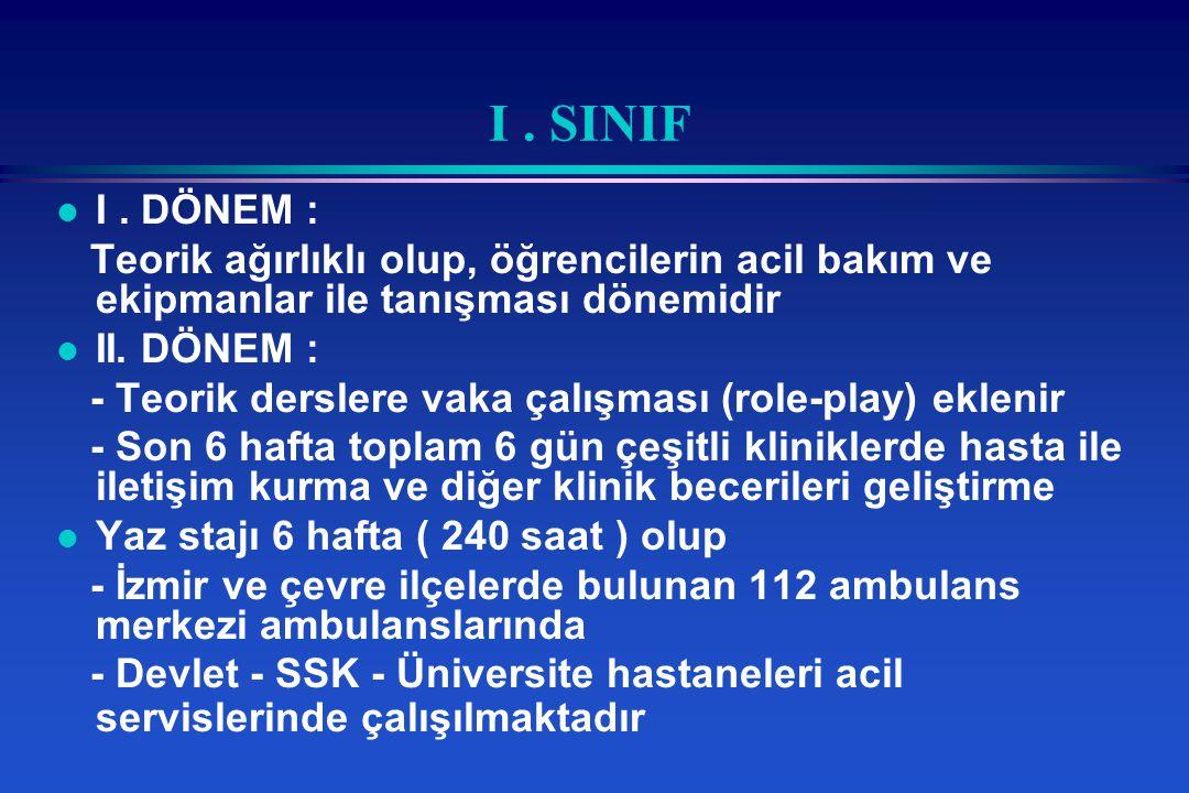 I . SINIF I . DÖNEM : Teorik ağırlıklı olup, öğrencilerin acil bakım ve ekipmanlar ile tanışması dönemidir.