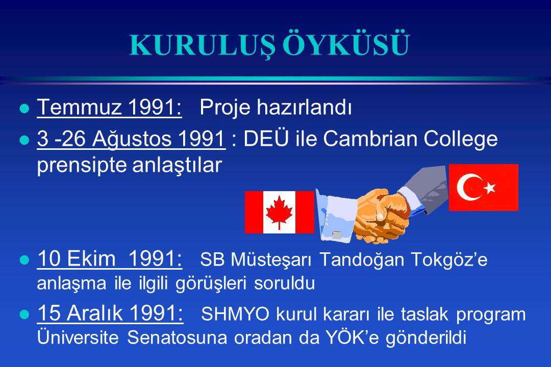 KURULUŞ ÖYKÜSÜ Temmuz 1991: Proje hazırlandı