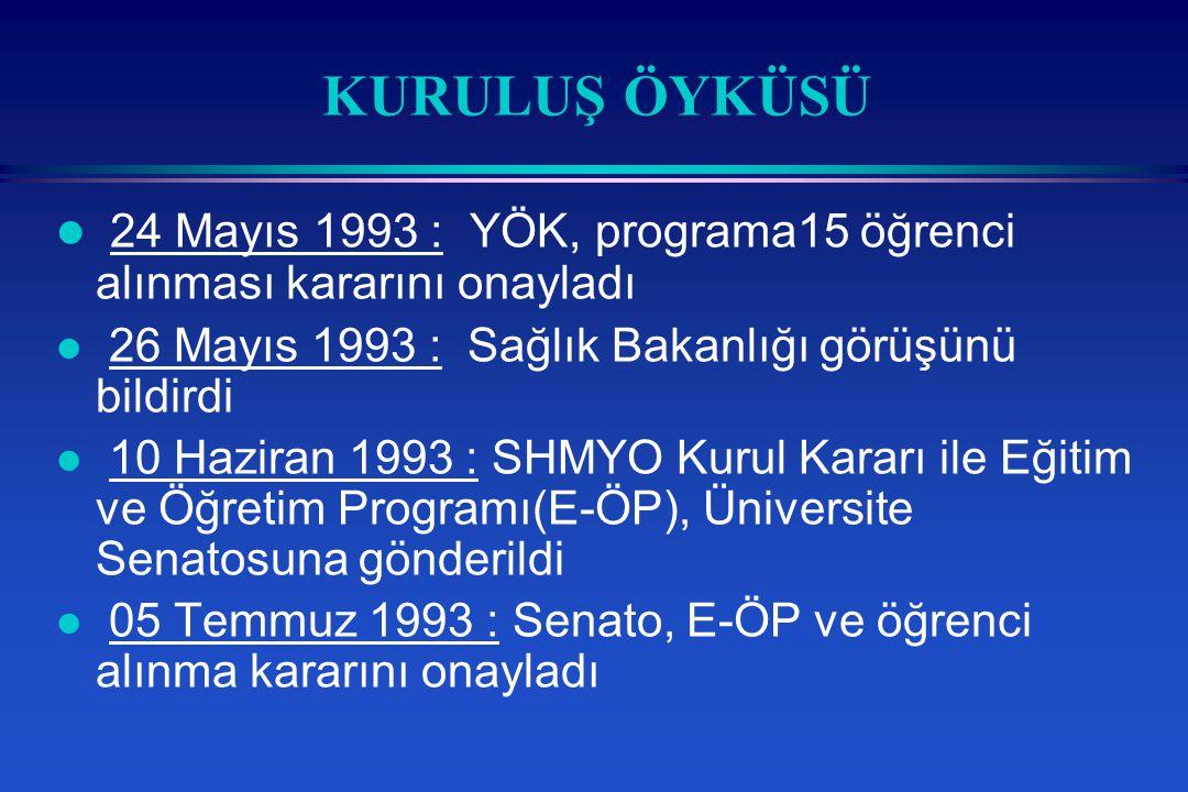 KURULUŞ ÖYKÜSÜ 24 Mayıs 1993 : YÖK, programa15 öğrenci alınması kararını onayladı. 26 Mayıs 1993 : Sağlık Bakanlığı görüşünü bildirdi.