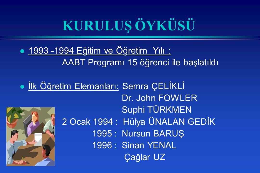 KURULUŞ ÖYKÜSÜ 1993 -1994 Eğitim ve Öğretim Yılı :
