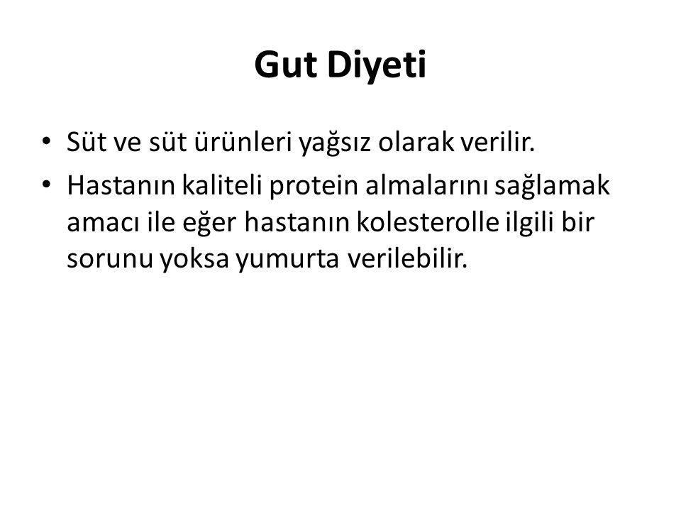 Gut Diyeti Süt ve süt ürünleri yağsız olarak verilir.