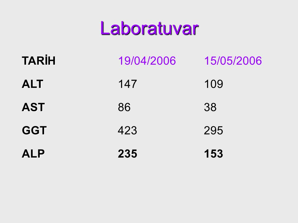 Laboratuvar TARİH 19/04/2006 15/05/2006 ALT 147 109 AST 86 38 GGT 423