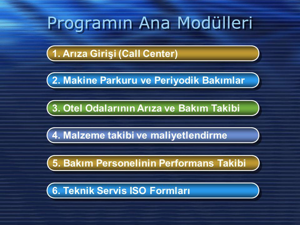 Programın Ana Modülleri