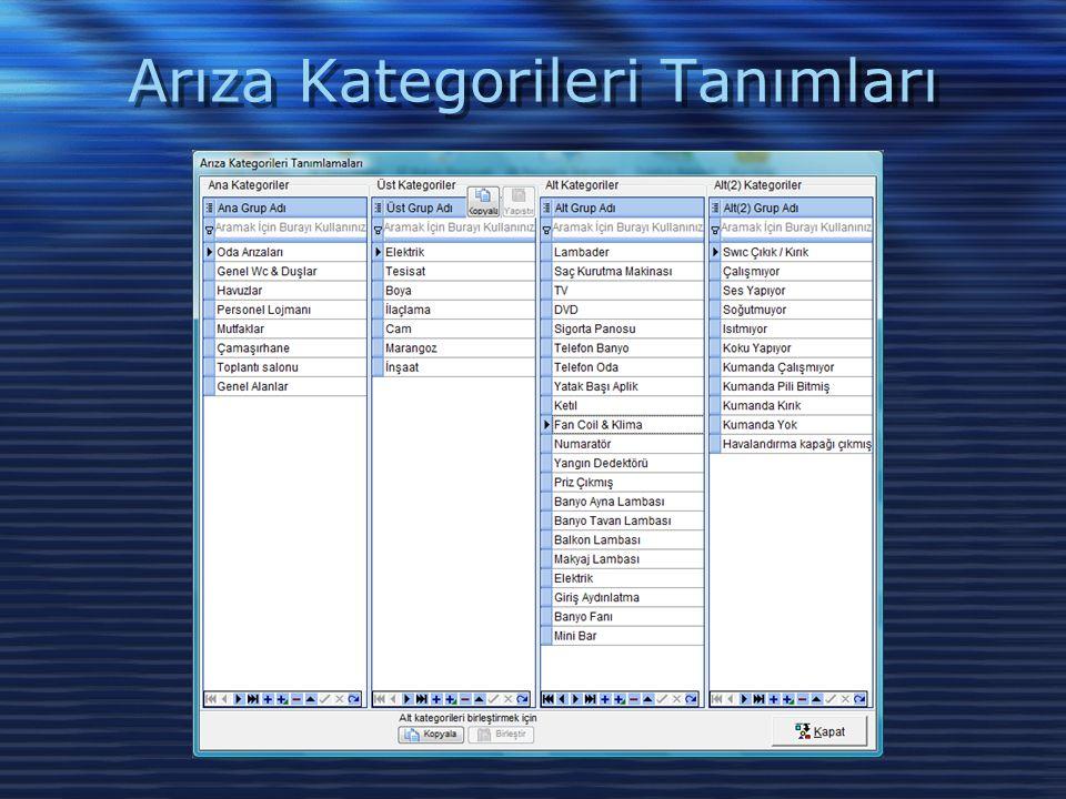 Arıza Kategorileri Tanımları