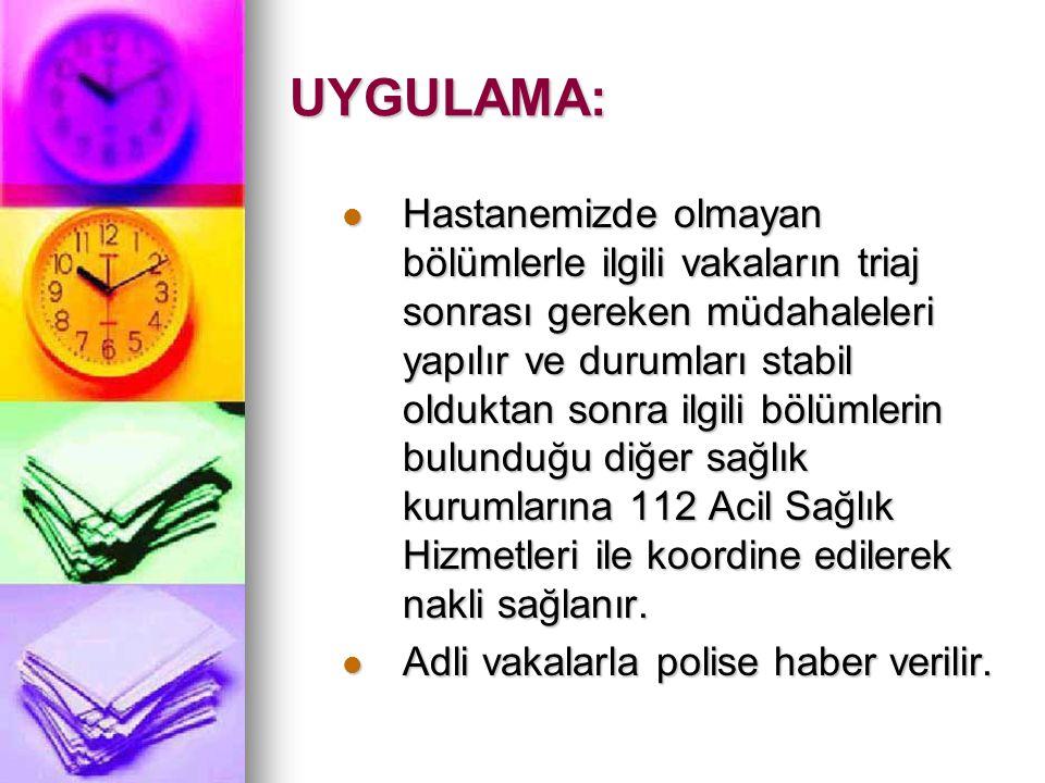 UYGULAMA: