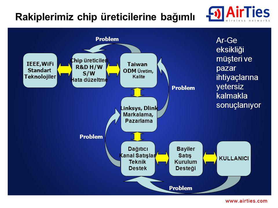 Rakiplerimiz chip üreticilerine bağımlı