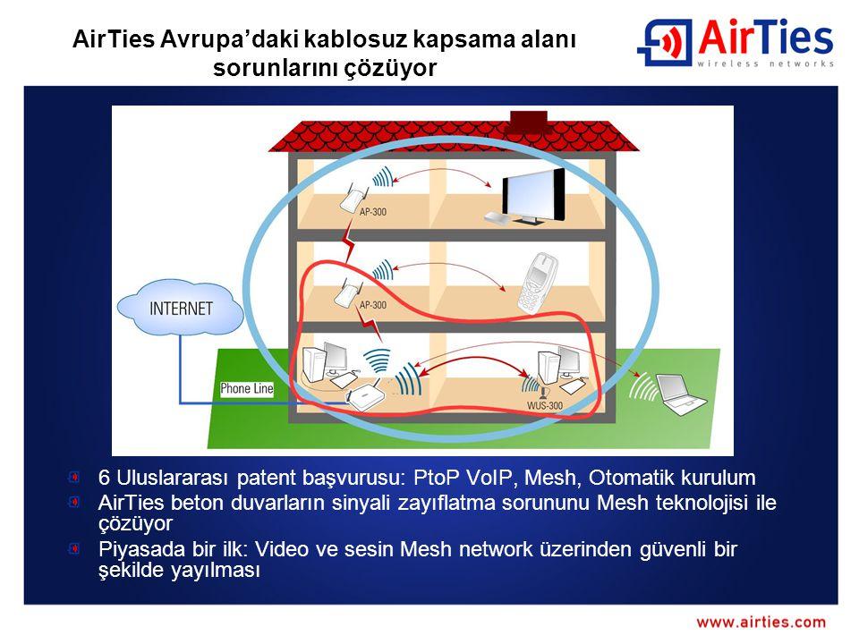 AirTies Avrupa'daki kablosuz kapsama alanı sorunlarını çözüyor