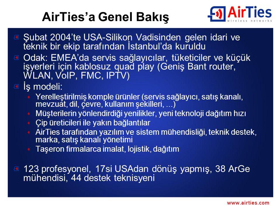 AirTies'a Genel Bakış Şubat 2004'te USA-Silikon Vadisinden gelen idari ve teknik bir ekip tarafından İstanbul'da kuruldu.