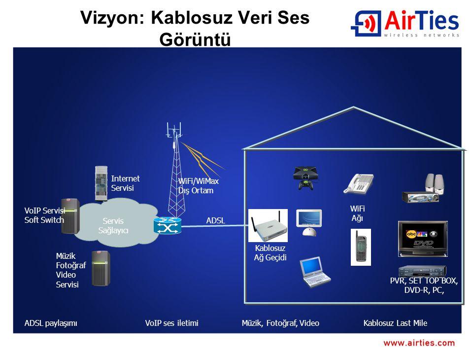 Vizyon: Kablosuz Veri Ses Görüntü