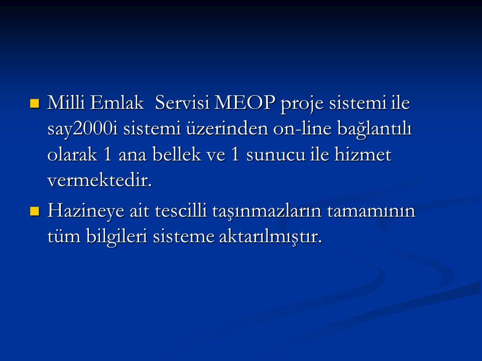 Milli Emlak Servisi MEOP proje sistemi ile say2000i sistemi üzerinden on-line bağlantılı olarak 1 ana bellek ve 1 sunucu ile hizmet vermektedir.