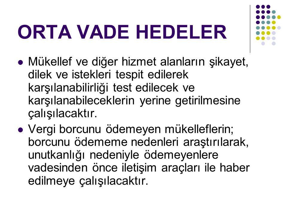 ORTA VADE HEDELER