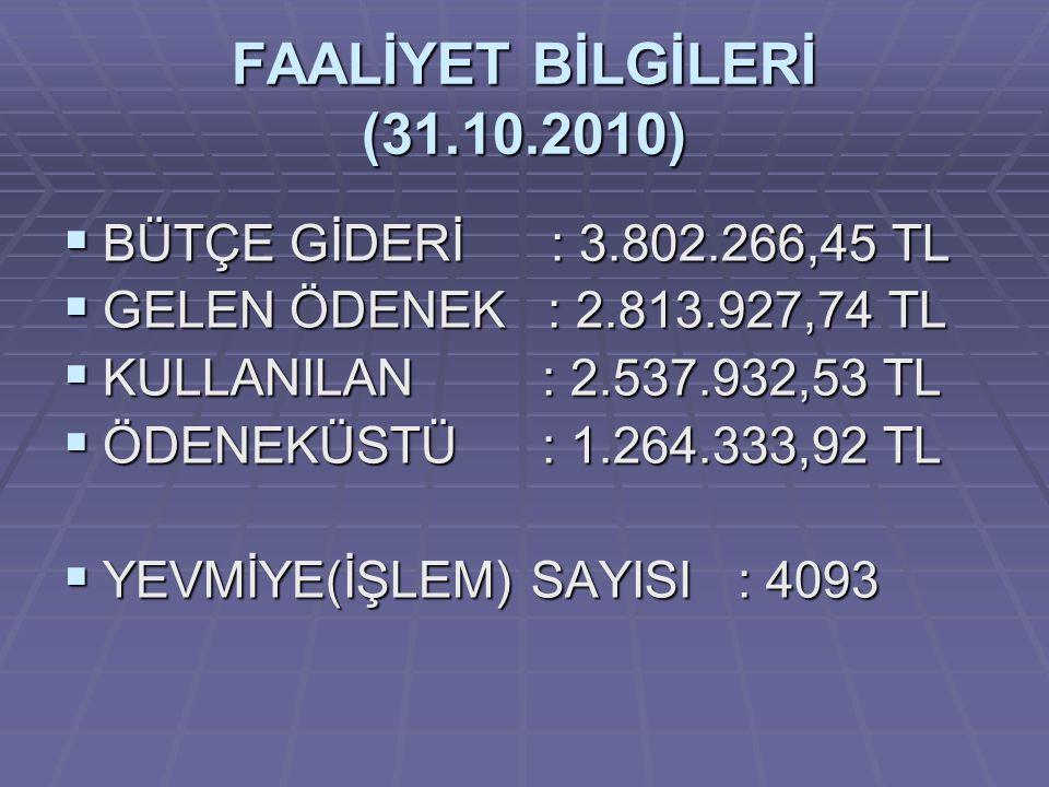 FAALİYET BİLGİLERİ (31.10.2010) BÜTÇE GİDERİ : 3.802.266,45 TL