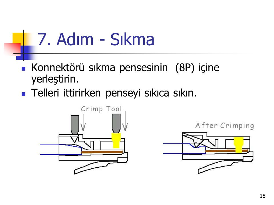 7. Adım - Sıkma Konnektörü sıkma pensesinin (8P) içine yerleştirin.