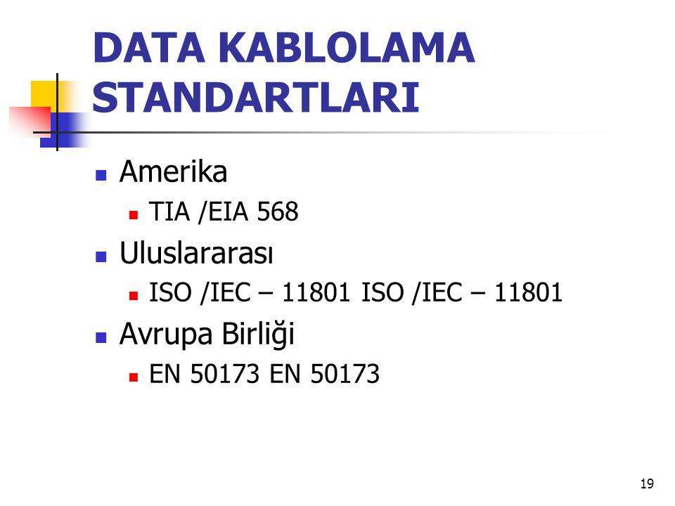 DATA KABLOLAMA STANDARTLARI