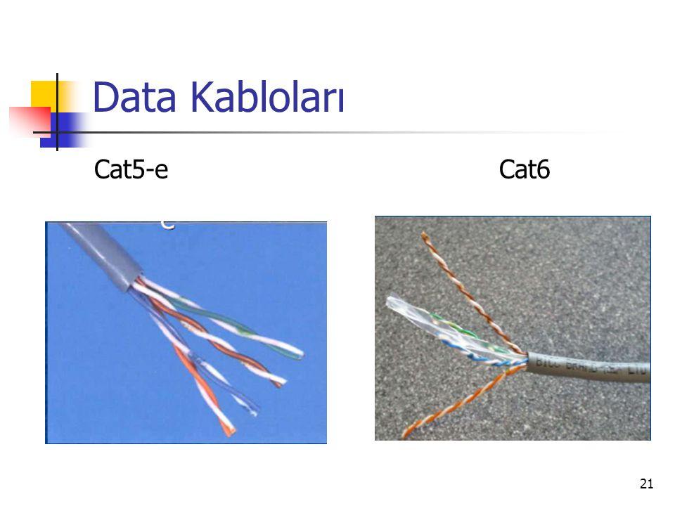 Data Kabloları Cat5-e Cat6