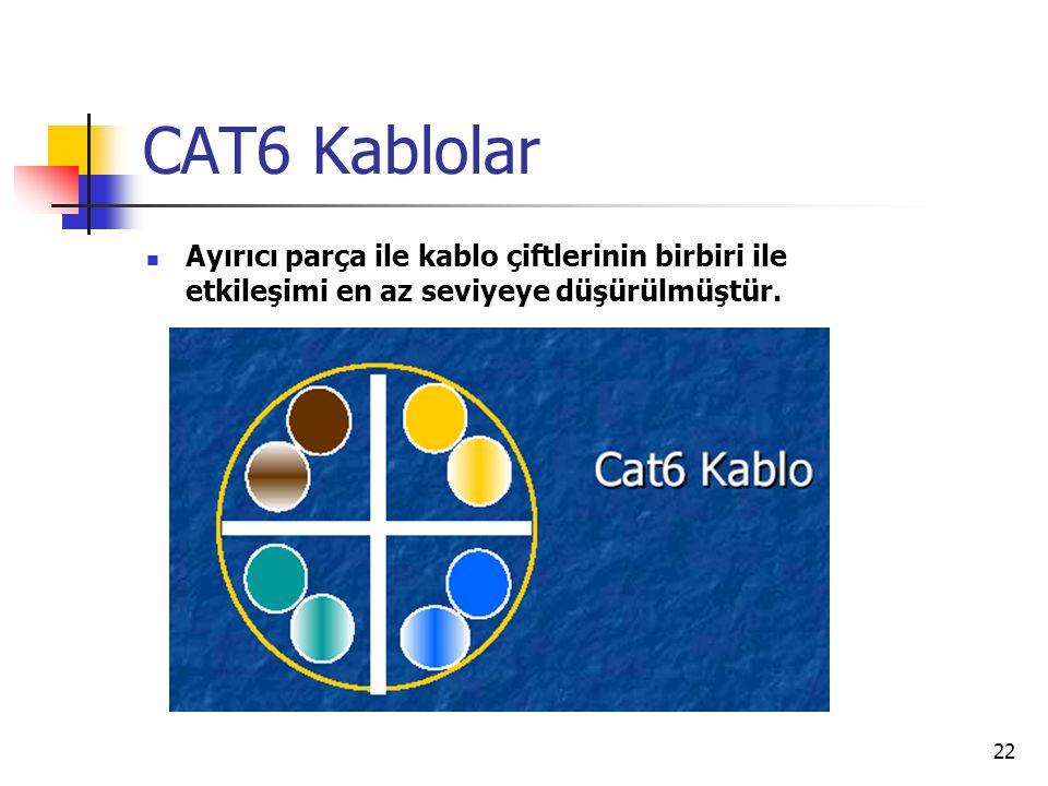 CAT6 Kablolar Ayırıcı parça ile kablo çiftlerinin birbiri ile etkileşimi en az seviyeye düşürülmüştür.