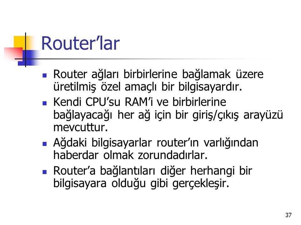 Router'lar Router ağları birbirlerine bağlamak üzere üretilmiş özel amaçlı bir bilgisayardır.