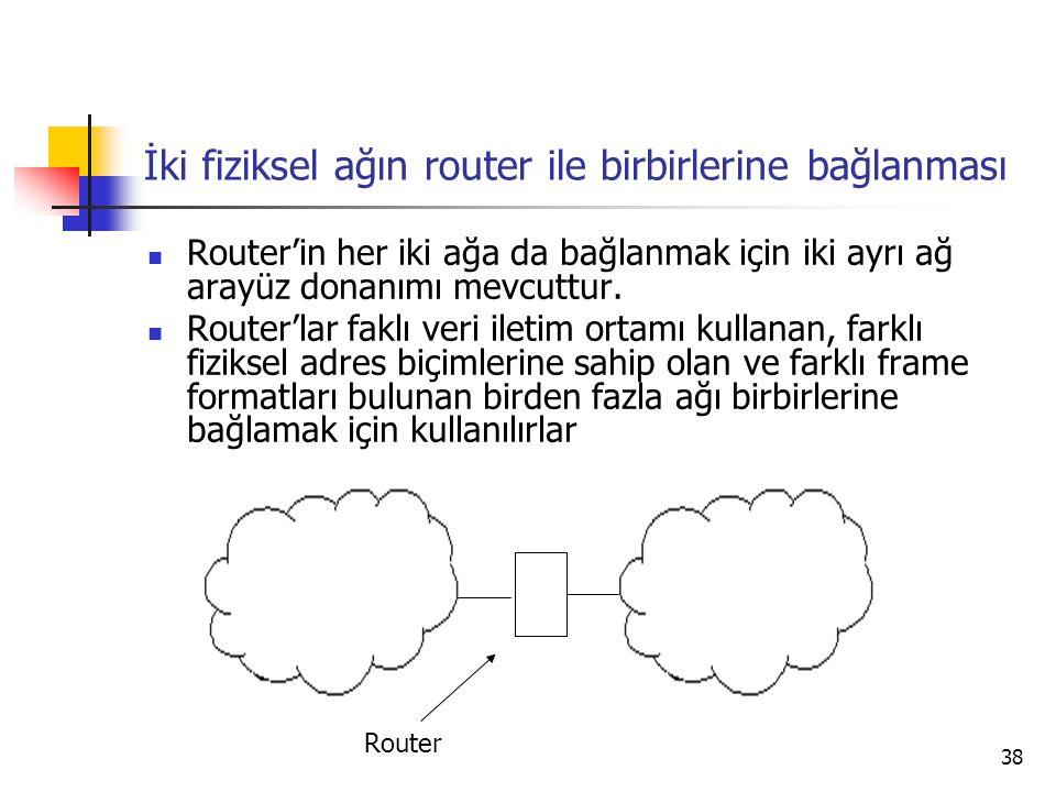 İki fiziksel ağın router ile birbirlerine bağlanması