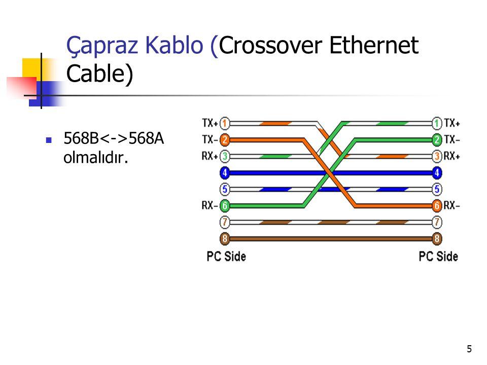 Çapraz Kablo (Crossover Ethernet Cable)