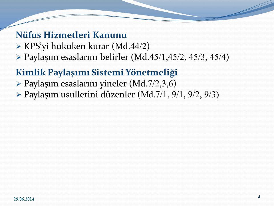 Nüfus Hizmetleri Kanunu KPS'yi hukuken kurar (Md.44/2)