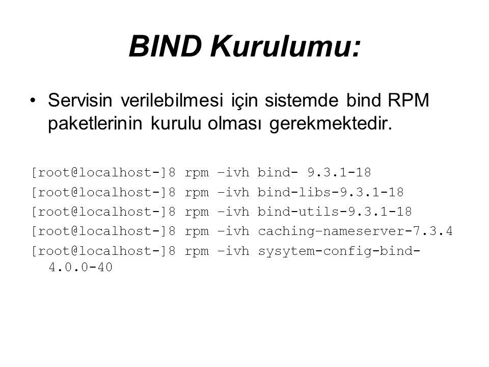 BIND Kurulumu: Servisin verilebilmesi için sistemde bind RPM paketlerinin kurulu olması gerekmektedir.