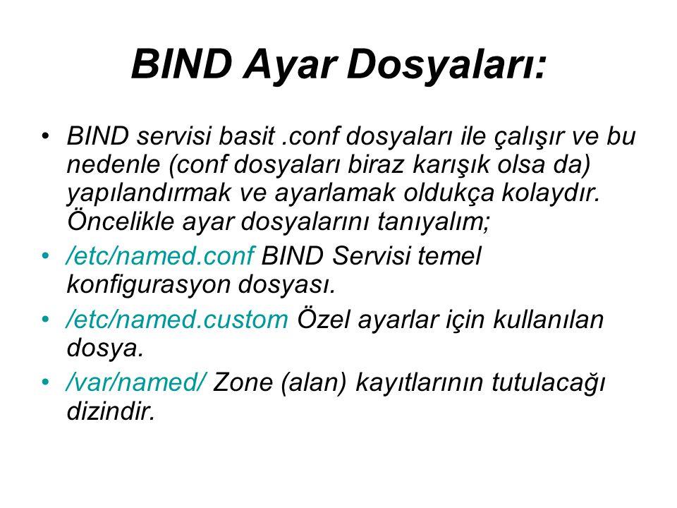 BIND Ayar Dosyaları: