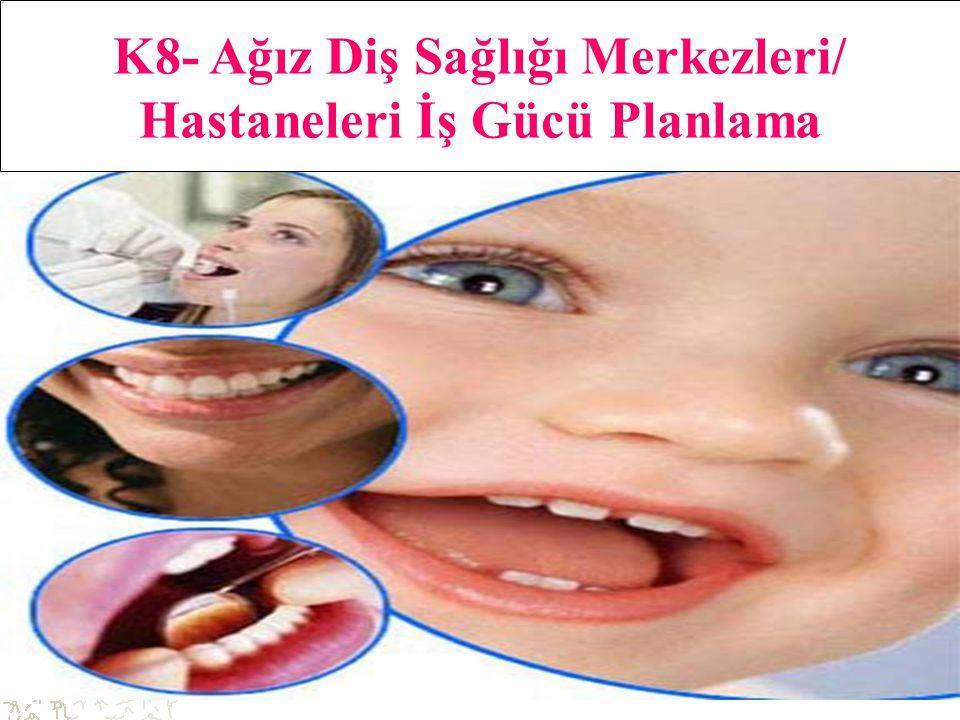 K8- Ağız Diş Sağlığı Merkezleri/ Hastaneleri İş Gücü Planlama