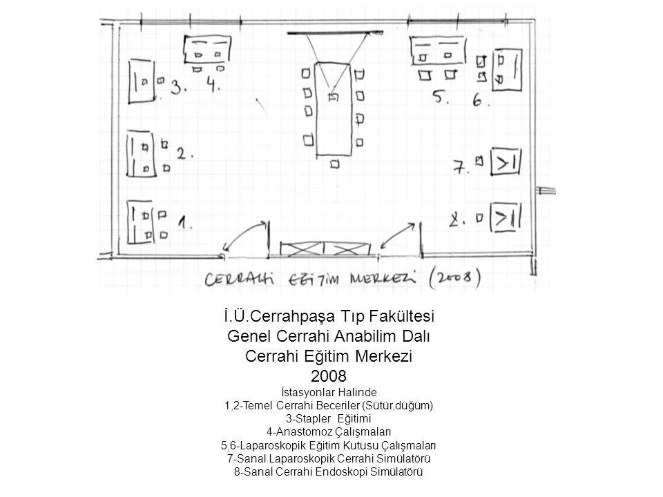 İ.Ü.Cerrahpaşa Tıp Fakültesi Genel Cerrahi Anabilim Dalı Cerrahi Eğitim Merkezi 2008 İstasyonlar Halinde 1,2-Temel Cerrahi Beceriler (Sütür,düğüm) 3-Stapler Eğitimi 4-Anastomoz Çalışmaları 5,6-Laparoskopik Eğitim Kutusu Çalışmaları 7-Sanal Laparoskopik Cerrahi Simülatörü 8-Sanal Cerrahi Endoskopi Simülatörü