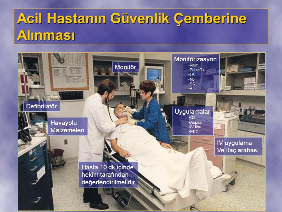 Acil Hastanın Güvenlik Çemberine Alınması