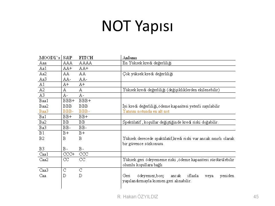 NOT Yapısı R. Hakan ÖZYILDIZ