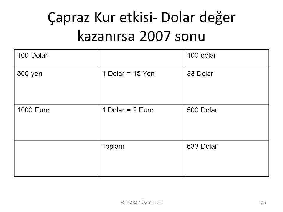 Çapraz Kur etkisi- Dolar değer kazanırsa 2007 sonu