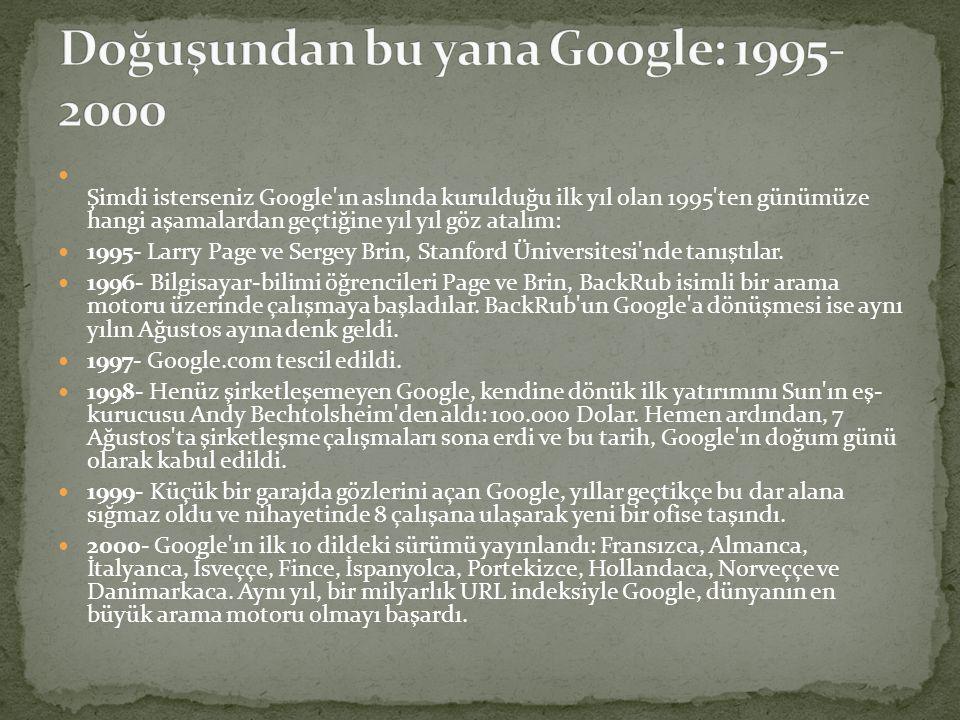 Doğuşundan bu yana Google: 1995-2000