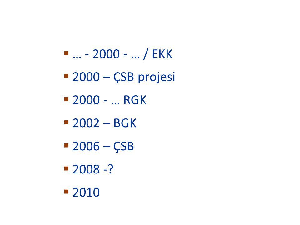 … - 2000 - … / EKK 2000 – ÇSB projesi 2000 - … RGK 2002 – BGK 2006 – ÇSB 2008 - 2010