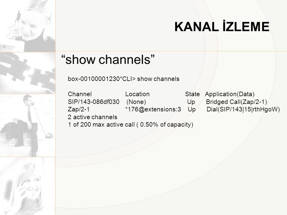 KANAL İZLEME show channels box-00100001230*CLI> show channels