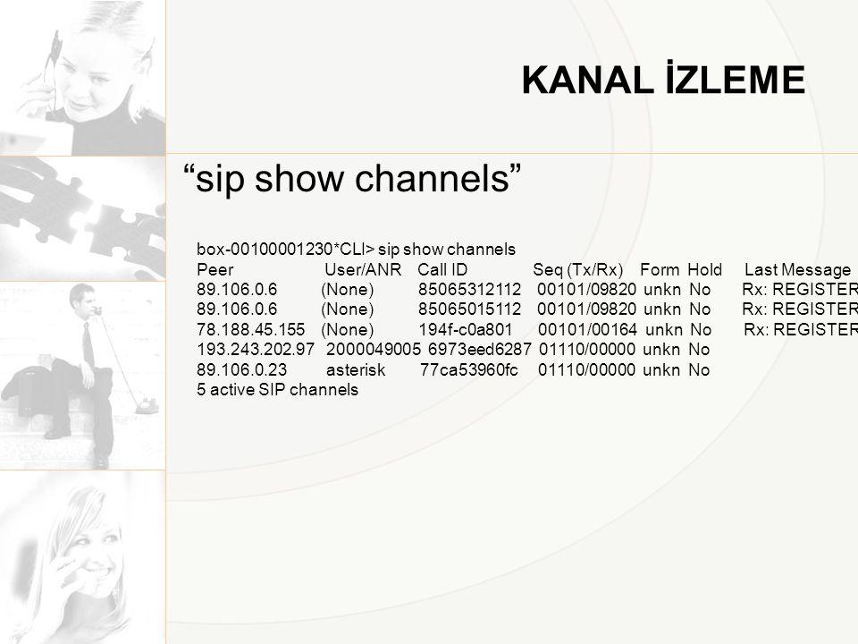 KANAL İZLEME sip show channels