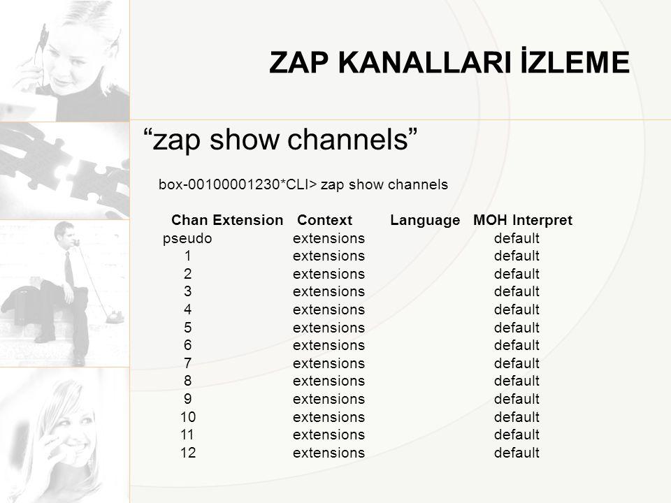 ZAP KANALLARI İZLEME zap show channels
